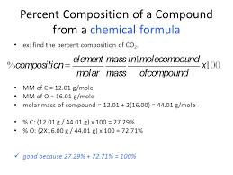 percent composition empirical formula and molecular formula