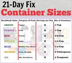 download 21 day fix fitness u0026 nutrition plan 2014 torrent