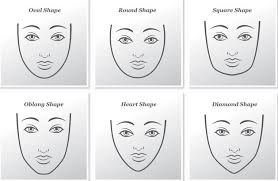hair style of a egg shape face do you ever consider your face shape before choosing a hair style