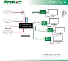 4x4 hdbaset matrix for transmission of full 1080p hd video hd