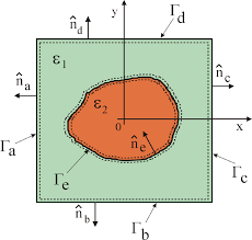 osa numerical method based on the solution of integral equations