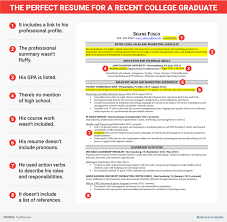 college graduates resume sles excellent resume for recent college grad business insider