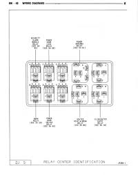 94 gcl glove box relay panel diagram jeep cherokee forum