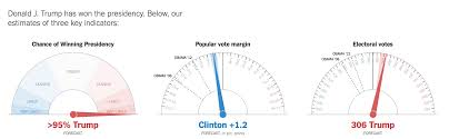 new york times forecast dial the best of election2016 visual journalism josh holder medium