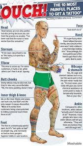 tattoo pain chart wrist wondering how much the next tattoo will hurt bored art