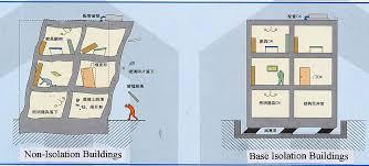 earthquake proof home design home design