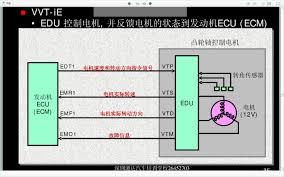 lexus v8 vvti overheating vvt i worlds first supra 2urgse and aa80e 8 speed swap
