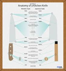 guide to kitchen knives chefs guide to find the kitchen knife reviews discounts