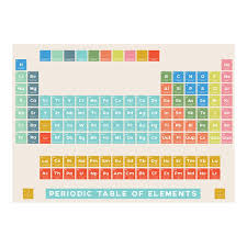 Periodic Table Sr Periodic Jay