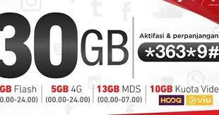 cek kuota telkomsel 30gb paket internet telkomsel 30gb murah dan lebih hemat kumpulan
