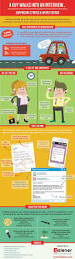 169 best interviews images on pinterest job interviews job