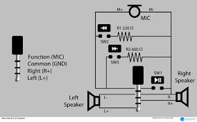 headphone mic wiring diagram the best wiring diagram 2017