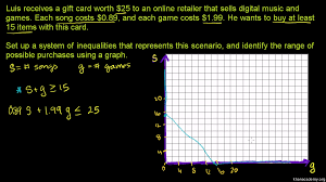 two variable inequalities word problems practice khan academy