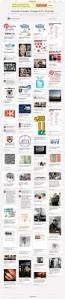 Resume Portfolio Examples by 53 Best Curriculum Vitae I Carta De Presentació Images On