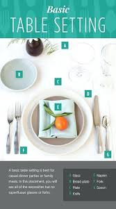 how to set a table with silverware the ultimate guide to table settings and silverware placement basic