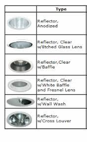 Type Of Light Fixtures Metal Halide Ed17 Horizontal 8 Inch Recessed Light Fixtures