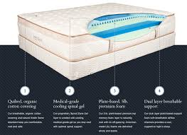 Sleep Number Bed For Single Person Best Mattress Reviews Of 2017 Reviews Com