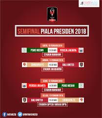 Jadwal Piala Presiden 2018 Jadwal Pertandingan Semifinal Piala Presiden 2018 Terbaru Natarizqi