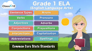 first grade grammar by classk12 a fun way to learn english