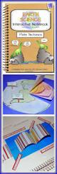 World Plate Boundaries Map by Best 20 Plate Tectonics Ideas On Pinterest Jn Online 6th Grade