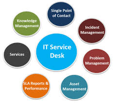 service desk consulting services service desk