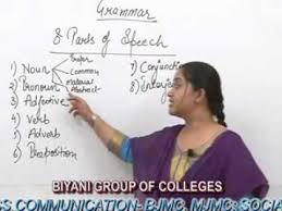 8 parts of speech grammar lecture ba ma by jyotsna saini youtube