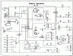 rv electrical wiring diagram with example pictures diagrams