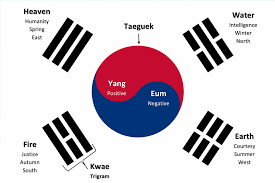 Chinese Flag Stars Meaning Learn About Korea Important Symbols Unt Korean Culture Exchange