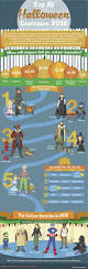 134 best all hallows eve images on pinterest infographics