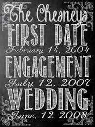 Chalkboard Wedding Sayings Dear Lillie Will Soon Start Selling Her Chalkboard Art As Prints