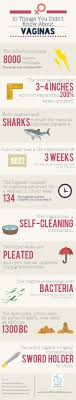facts infographic popsugar