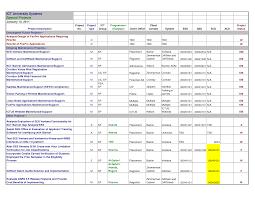 Prospect Tracking Spreadsheet Best Photos Of Tracking Spreadsheet Template Stock Tracking
