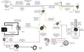 2001 indian scout wiring diagram wiring diagram simonand