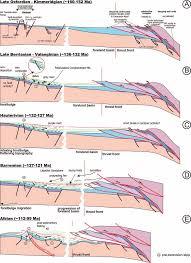 mesozoic deformation of the northern transdanubian range gerecse