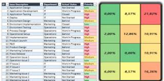 project management templates free excel resources