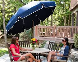 Heavy Duty Patio Umbrellas Don T Skimp On Commercial Umbrellas They Play A Part