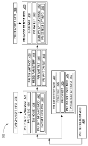 patent wo2013165085a1 communication system with iterative