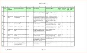 Microsoft Excel Balance Sheet Template by 7 Project Plan Template Excel Ganttchart Template