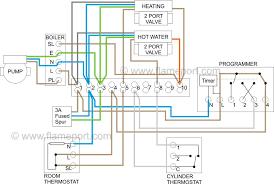 180sx wiring diagram dolgular com