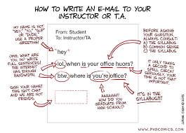 phd comics how to write an e mail to your instructor or teaching