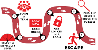 info escape masters how it works escape masters nz u0027s first