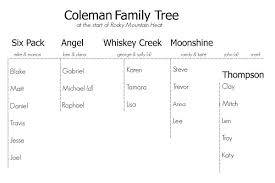 coleman family tree six pack ranch series author arend
