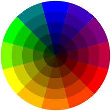 paint colour wheel an architect explains architecture ideas