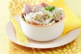 cuisiner du choux blanc recette de salade de choux blancs saucisses de francfort et