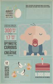 this is an amazing gifographic about cool baby facts great for