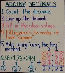 adding decimals maths pinterest adding decimals math and