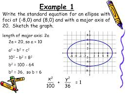 example 1 write the standard equation for an ellipse with foci at 8