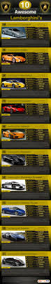 what type of car is a lamborghini best 25 lamborghini cars ideas on lamborghini cool