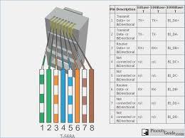 rj45 wiring diagram wiring diagram