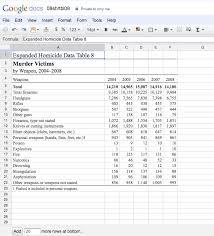 Spreadsheet Pictures Spreadsheets Berkeley Advanced Media Institute